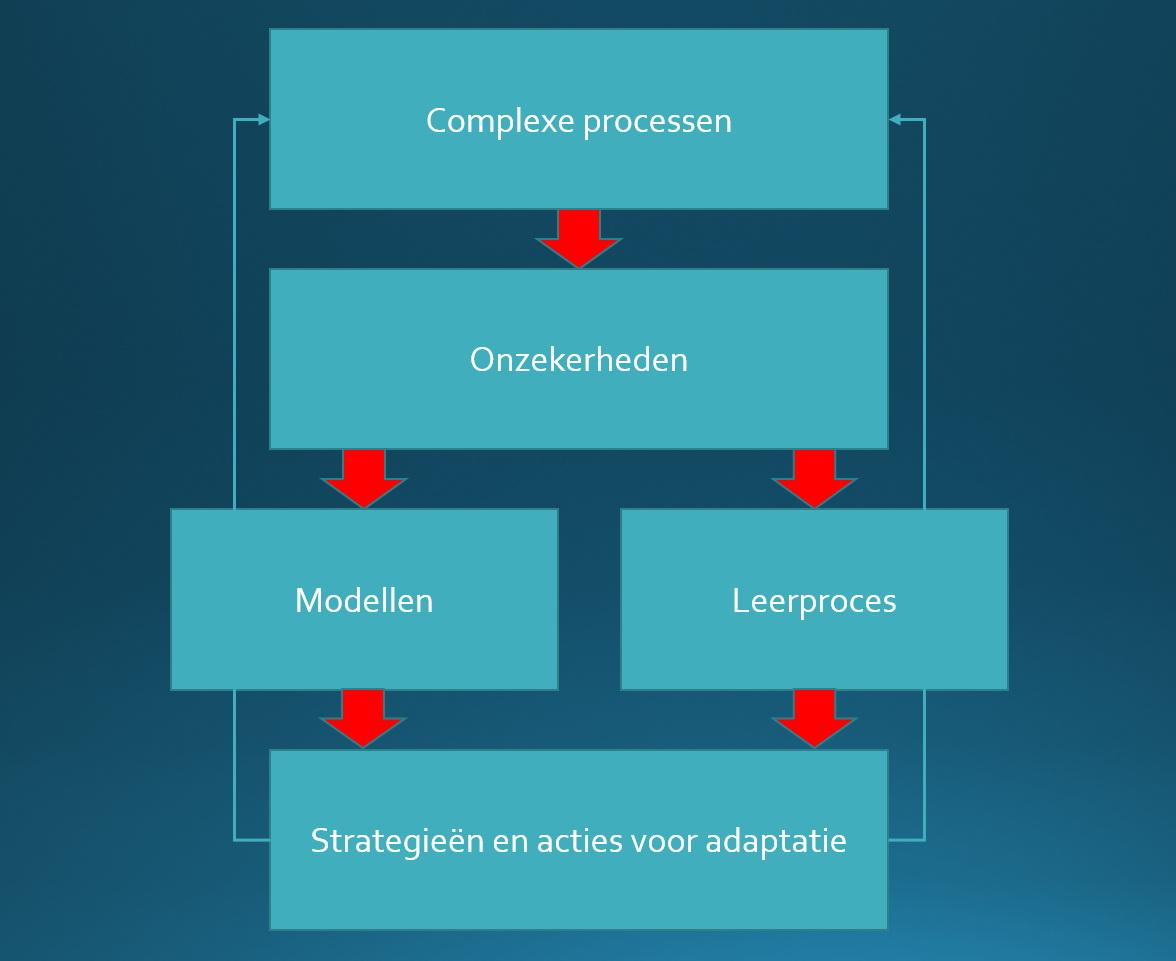 hoeveel duitsers wonen er in nederland
